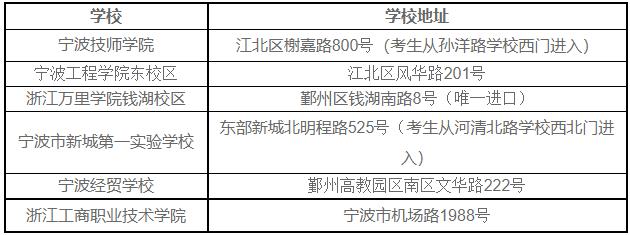 浙江宁波2021年一级建造师资格考试应试须知