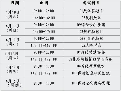 考试吧:2010年中国精算师资格考试报考指南-精算师考试