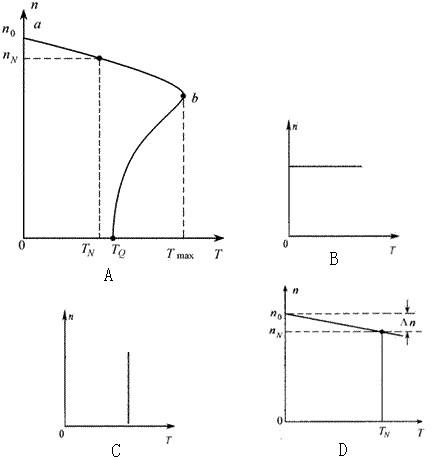 直流电动机的起动电路图().