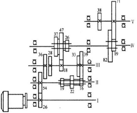 其额定电压为380v,额定电流为75a,额定功率为40kw,采用三角形接法.