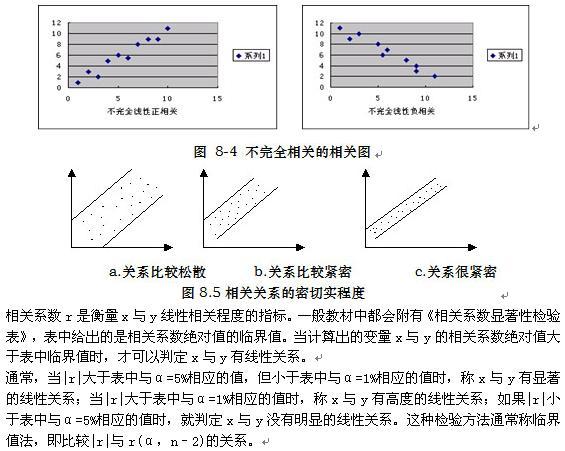 分析与回归分析(11)