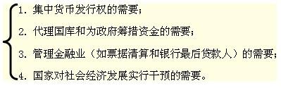 2011中级经济师考试《中级金融》强化辅导(30)