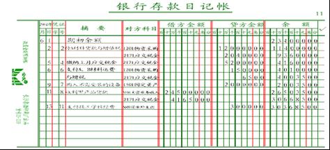 2.分类账簿-2011重庆会计从业资格 会计基础 重点总结 23