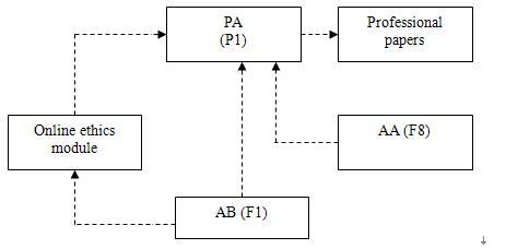 2012<a href=http://tj.yuloo.com/caijing/acca/ target=_blank class=infotextkey>ACCA</a>《P1专业<a href=http://tj.yuloo.com/caijing/ target=_blank class=infotextkey>会计</a>师》基础课程讲义(1)