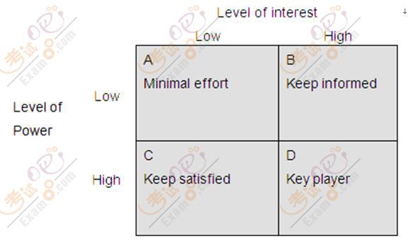 2012<a href=http://tj.yuloo.com/caijing/acca/ target=_blank class=infotextkey>ACCA</a>《P1专业<a href=http://tj.yuloo.com/caijing/ target=_blank class=infotextkey>会计</a>师》基础课程讲义(4)