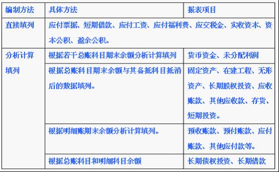 2012中级经济师试题_中级经济师_2012年年历卡