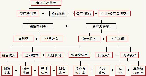 2013经济师《中级工商管理》基础讲义:第1章