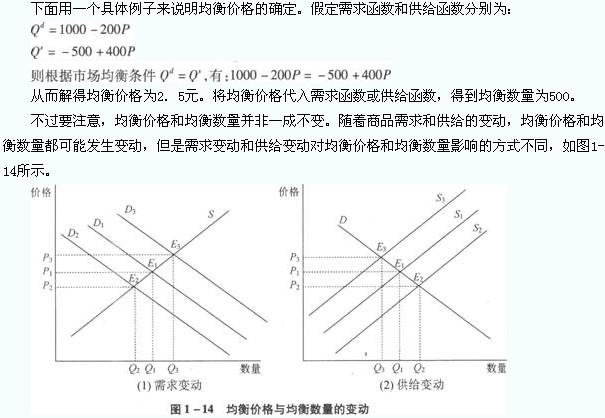 波动学知识结构图