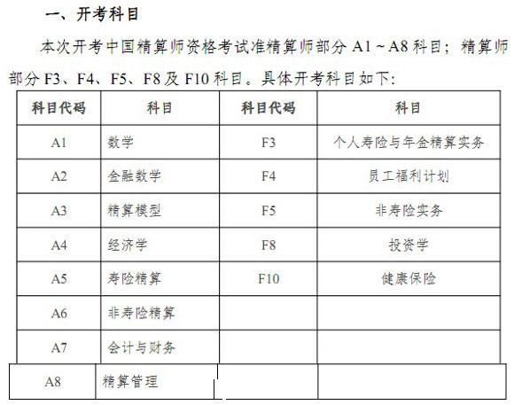 2013年秋季中国精算师考试科目-精算师考试