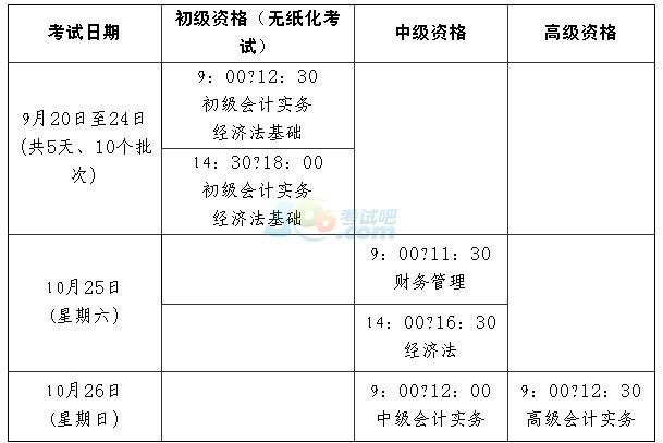 2014年山东高级会计师考试费用