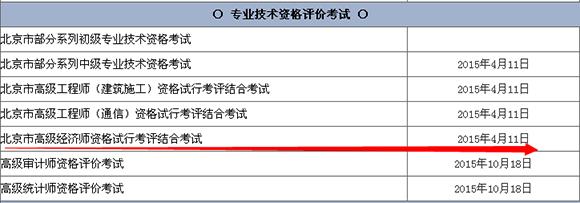 2015北京高级经济师考试时间:4月11日