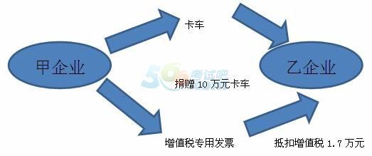 利息收入记账凭证图片_利息收入金额