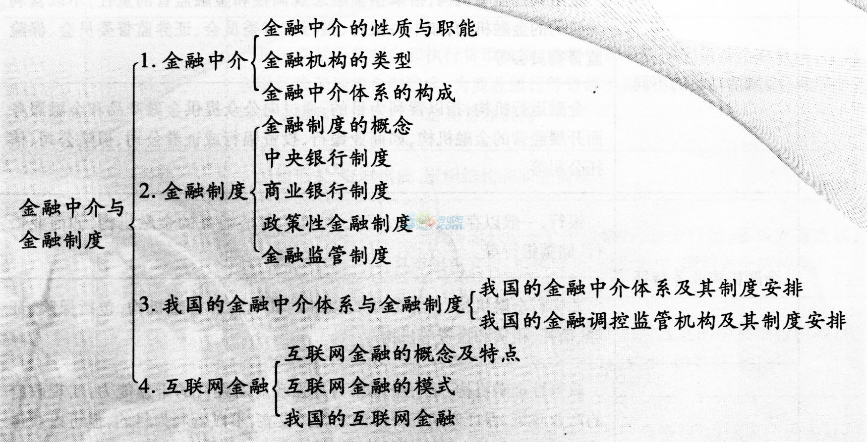 2015年经济师考试《中级金融》备考章节讲义(3)