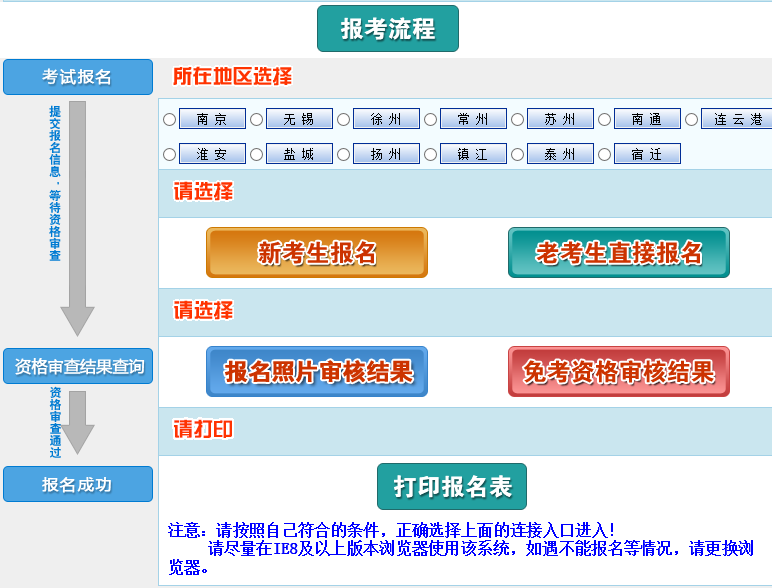 2016年江苏统计从业考试报名时间已公布