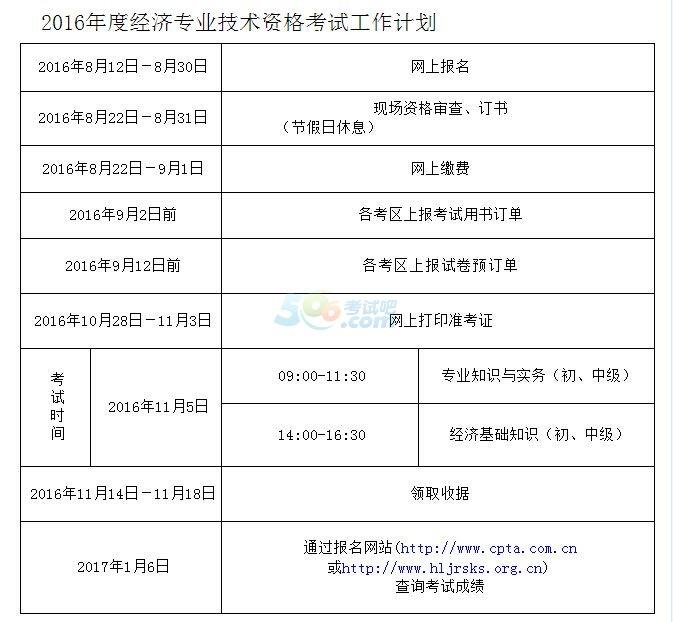 黑龙江2016年度经济专业技术资格考务工作的通知