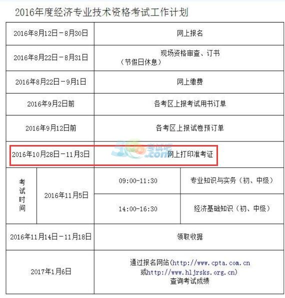 2016年黑龙江经济师准考证打印时间