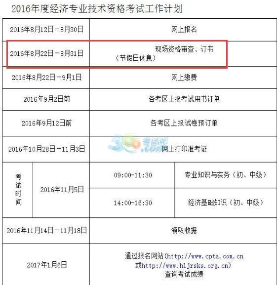 2016年黑龙江经济师考试资格审查时间