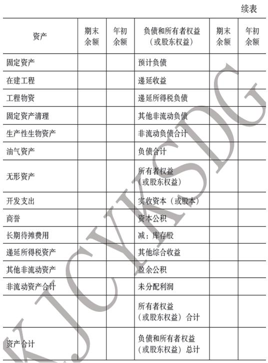 财政部:2017会计从业《会计基础》考试大纲(word版)