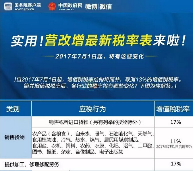 最新增值税税率表&最新印花税税率表大放送!