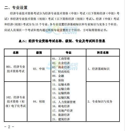2019山西省经济师_重庆 山西 上海 经济师资格证 样本 场景 三维 je