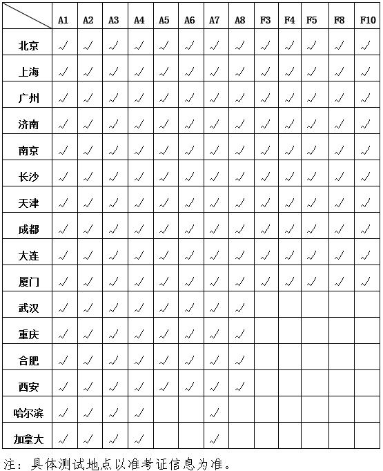 2017年秋季中国精算师协会会员水平测试公告
