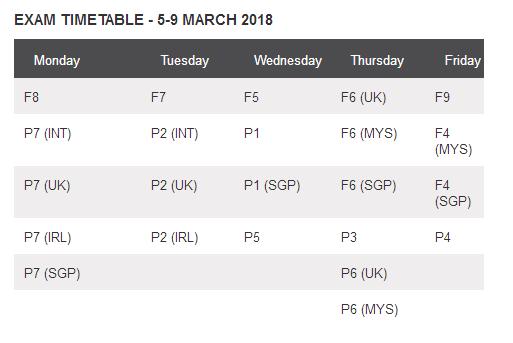 2018年ACCA考试时间及安排已公布