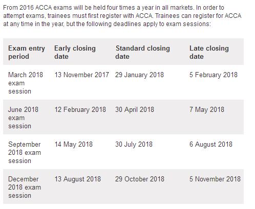 2018年ACCA考试报名时间已公布