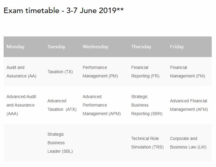 2019年6月ACCA考试时间已公布