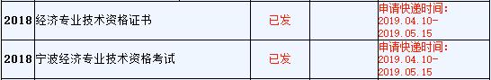 浙江宁波2018年经济师考试合格证书领取时间通知