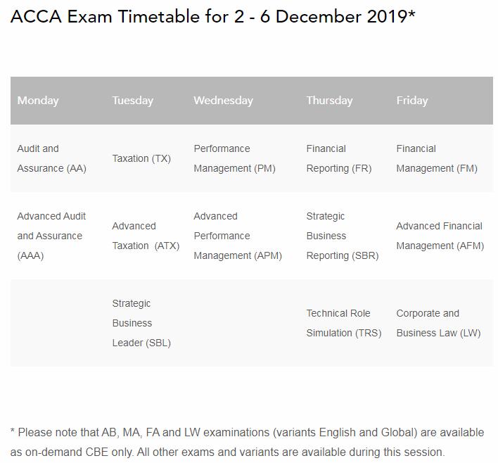 2019年ACCA考试时间汇总