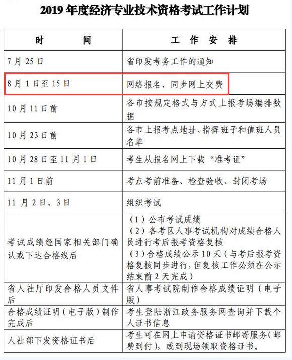 2019年浙江初级经济师考试报名时间为7月30日-8月12日