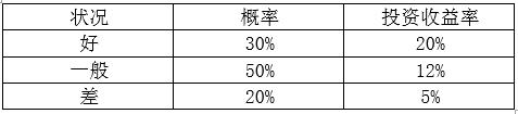 2019中级会计职称《财务管理》必威体育betwayAPP下载真题(9月7日)