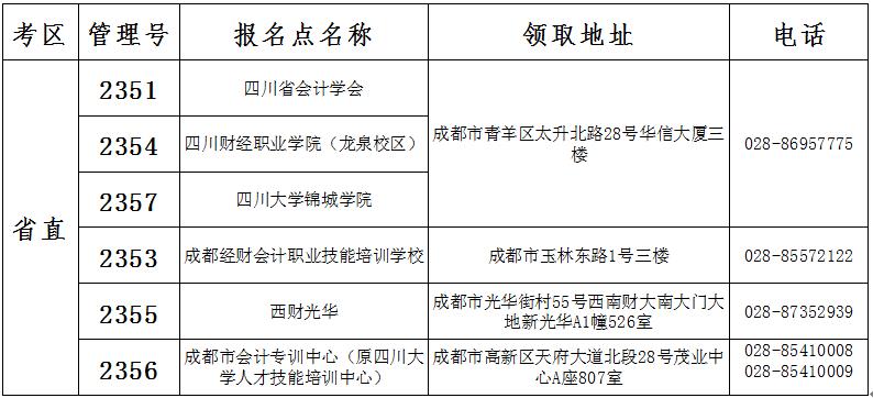 四川省直2019年初级会计师合格证书领取时间通知