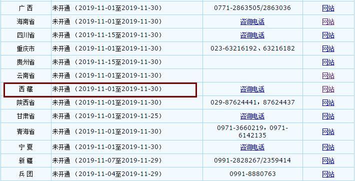 西藏2020年初级会计职称考试报名时间