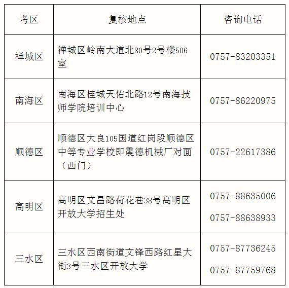 广东佛山2019年中级会计职称考后资格复核通知