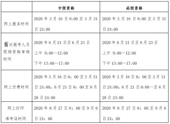 北京2020年全国会计专业技术中高级资格考试报名公告