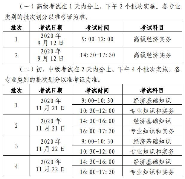 北京2020中级经济师报名时间什么时候公布_中国人事考试图书网