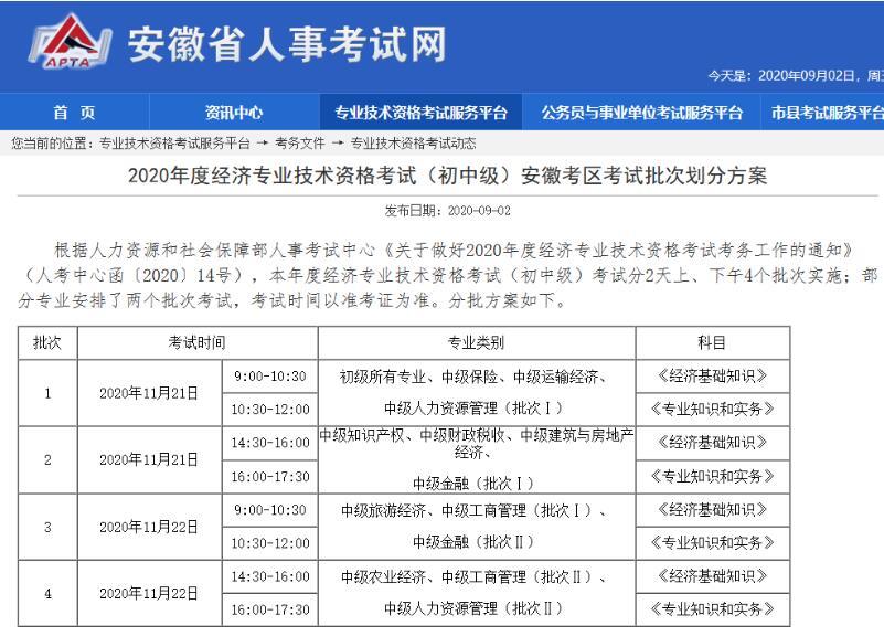 2020年初中级经济师考试批次划分公布