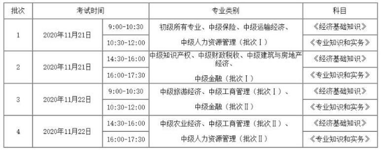 2020年初中级经济师考试11月21-22日?高级9月12日