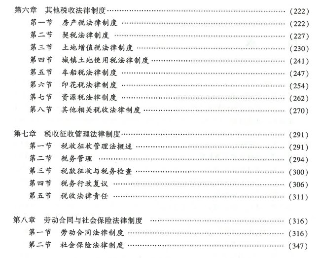 2021年初级会计职称《经济法基础》教材目录介绍