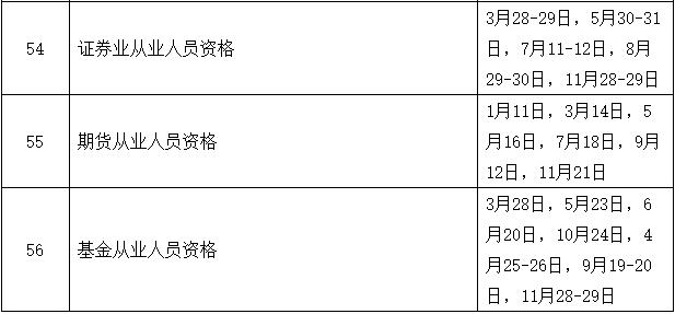 基金从业第四次预约考试时间安排图片
