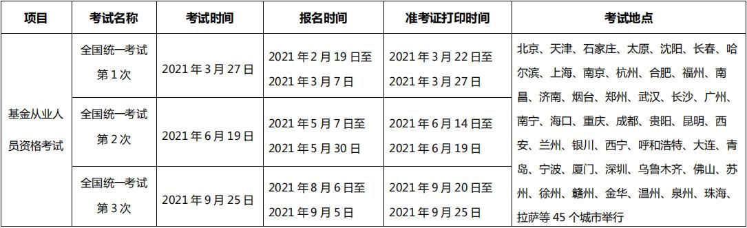 2017年基金从业考试安排一览表