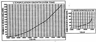 人口增长_人口增长英文