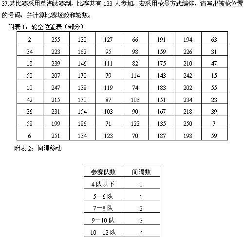 浙江省2010年4月高等教育竞赛组织与编排自考