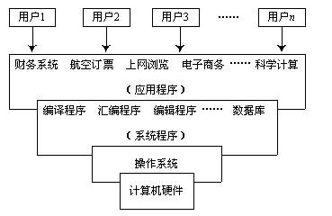 磁带结构分析图