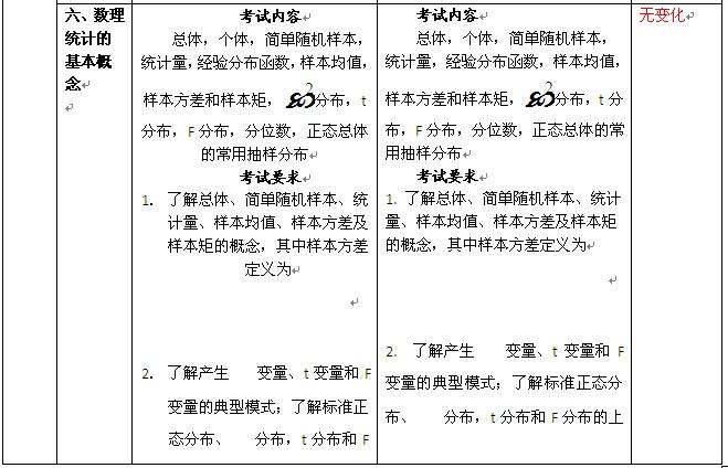 2013年考研数学三大纲变化对比表第5页