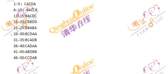2012在职攻读硕士学位全国联考《英语》答案(A卷)