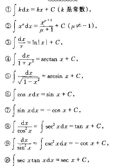 高等数学微积分公式