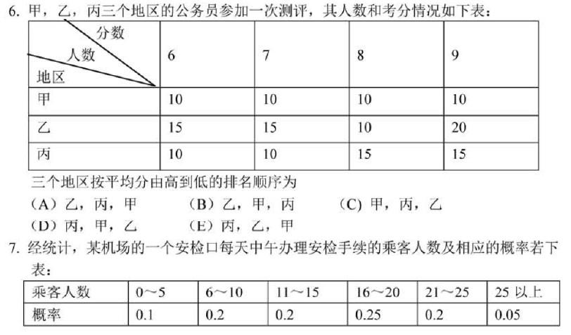 2012年1月MBA联考数学真题