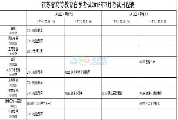 2015年7月江苏自考日程通知